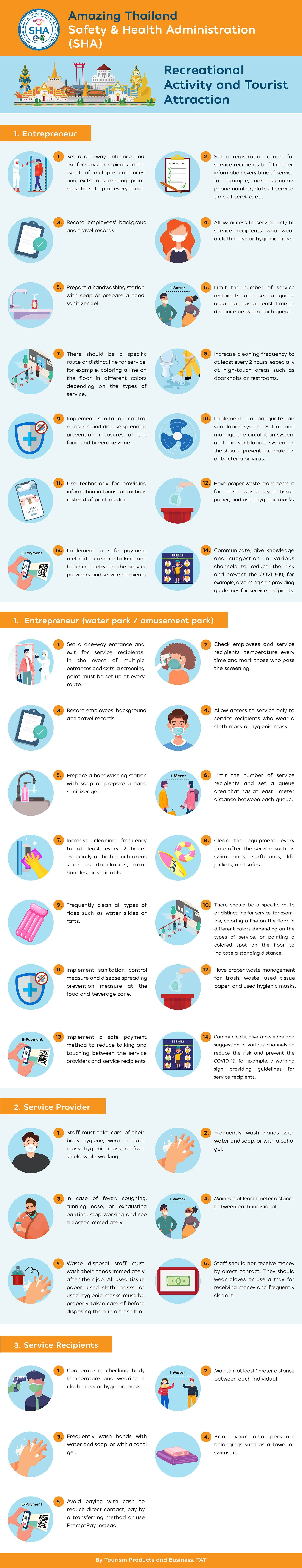 Amazing Thailand Safety and Health Administration Guideline Infographic for Recreational Activity and Tourist Attraction